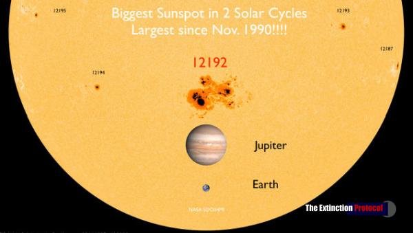 Sunspot TEP